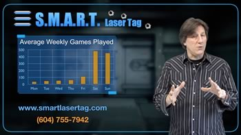 laser tag startup - market demographics for your new laser tag business